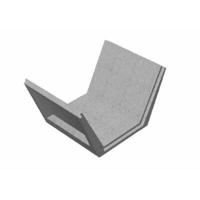 III/100/120 Mederburkoló elem (2:1 rézsű)